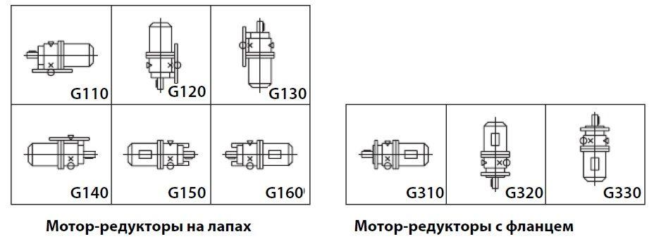 Схемы монтажа мотор-редуктора 3МПз