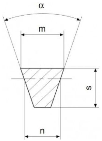 Размеры приводного ремня