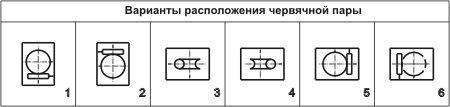 Варианты расположения червячной пары