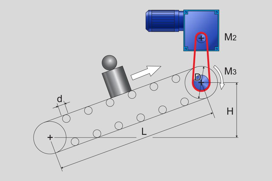 Рассчитать мощность электродвигателя ленточного конвейера wv транспортер фото